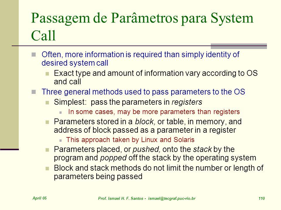 Passagem de Parâmetros para System Call