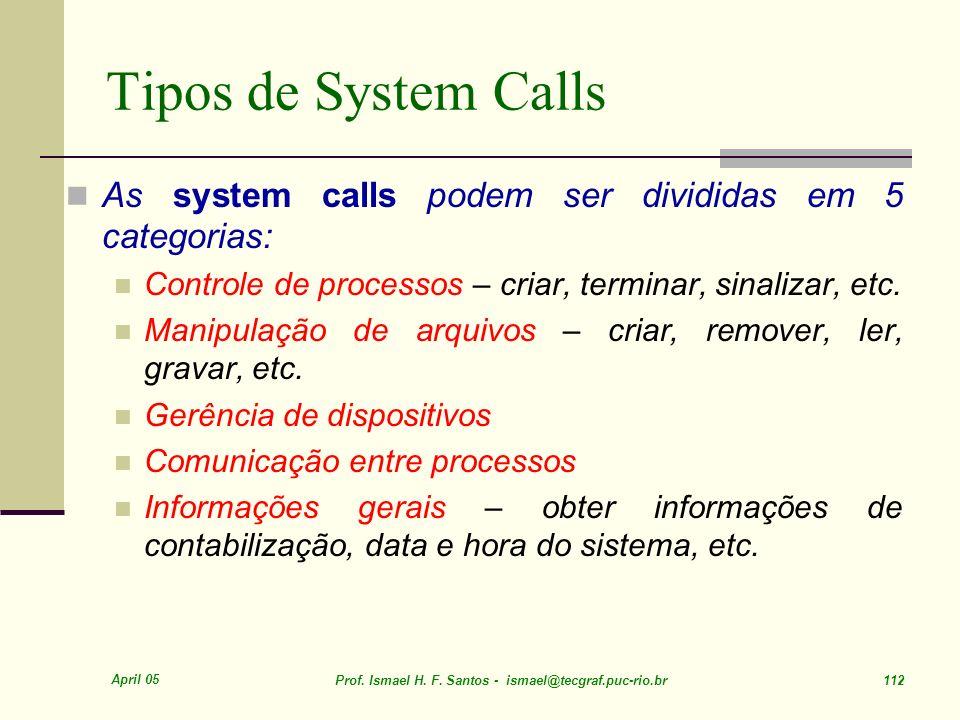 Tipos de System Calls As system calls podem ser divididas em 5 categorias: Controle de processos – criar, terminar, sinalizar, etc.