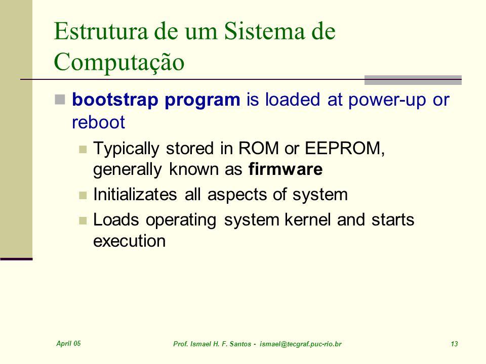 Estrutura de um Sistema de Computação