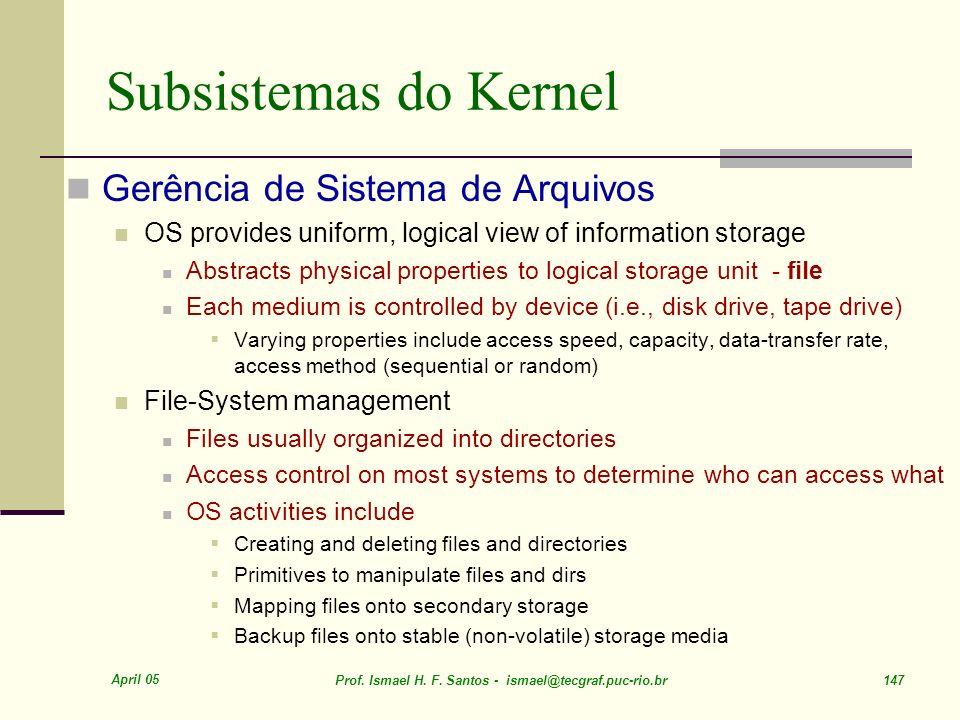 Subsistemas do Kernel Gerência de Sistema de Arquivos