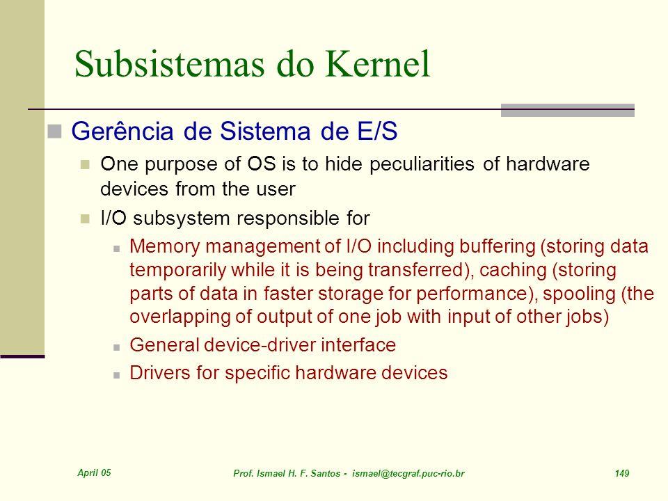 Subsistemas do Kernel Gerência de Sistema de E/S