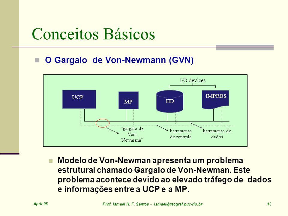 Conceitos Básicos O Gargalo de Von-Newmann (GVN)
