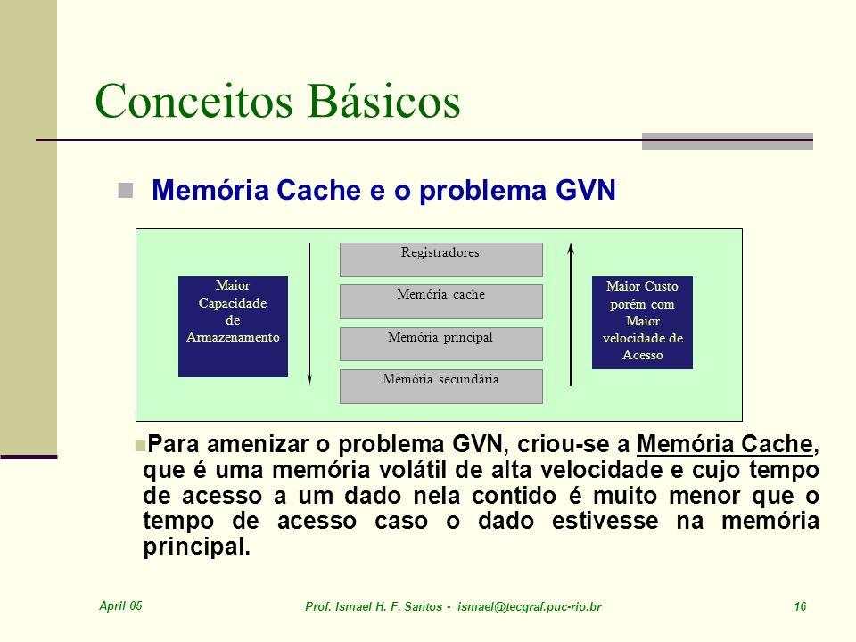 Conceitos Básicos Memória Cache e o problema GVN