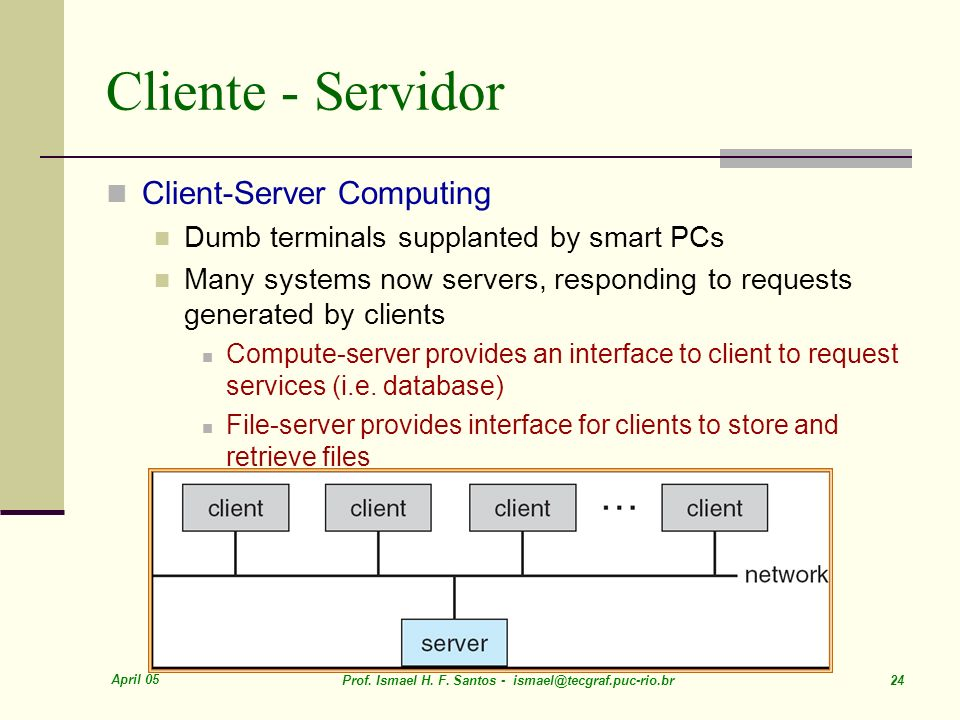 Cliente - Servidor Client-Server Computing