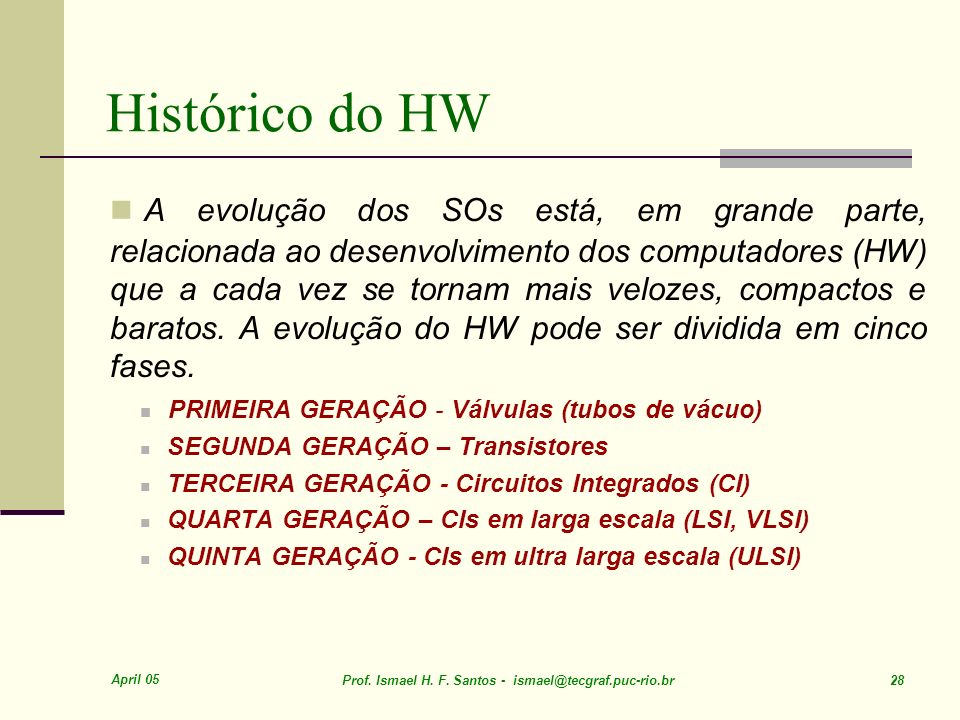 Histórico do HW