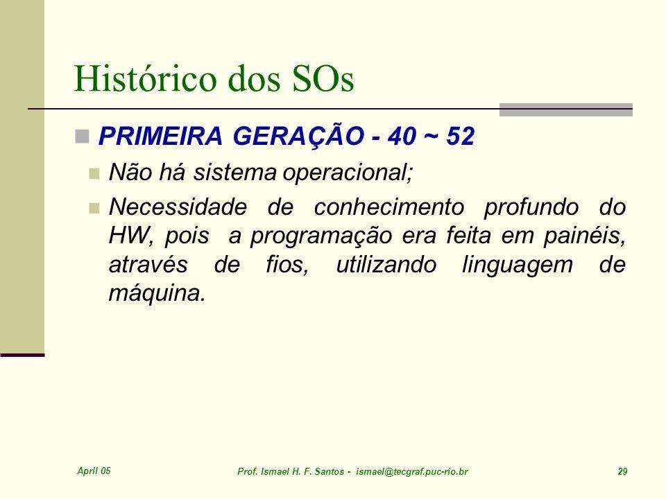 Histórico dos SOs PRIMEIRA GERAÇÃO - 40 ~ 52