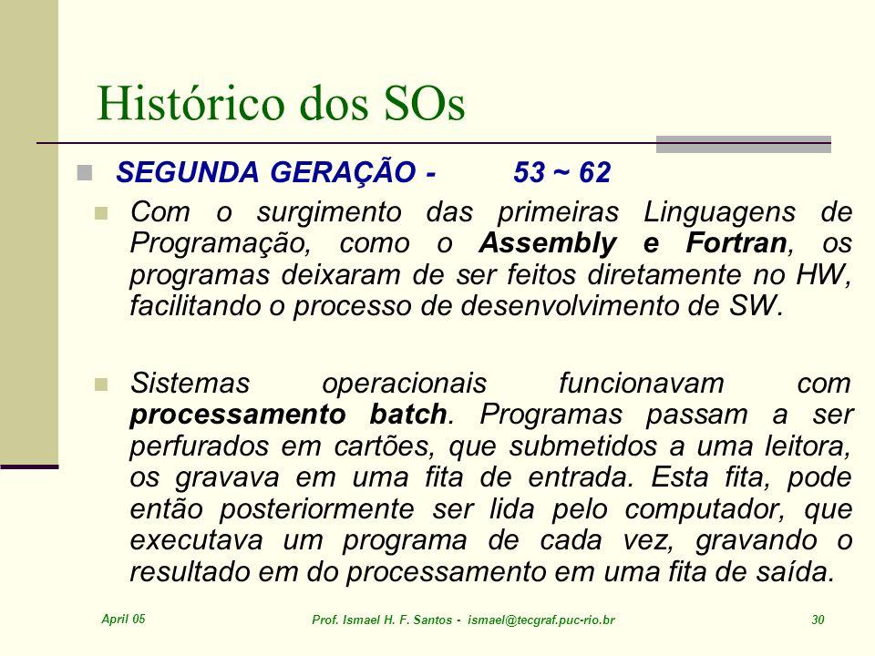 Histórico dos SOs SEGUNDA GERAÇÃO - 53 ~ 62