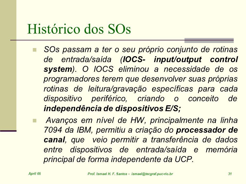 Histórico dos SOs
