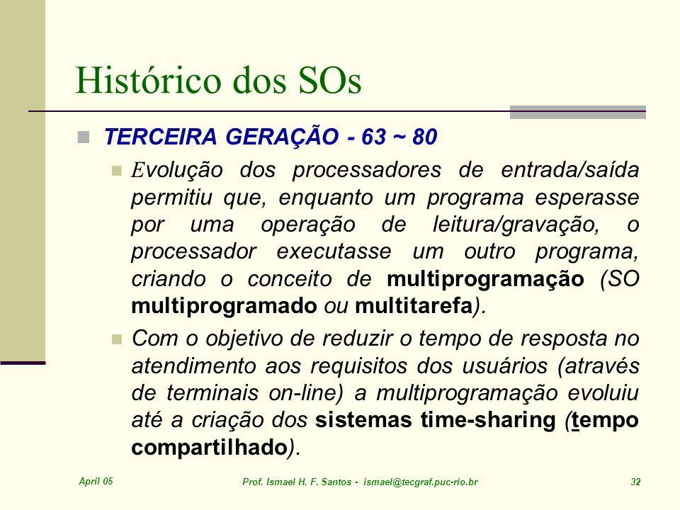 Histórico dos SOs TERCEIRA GERAÇÃO - 63 ~ 80
