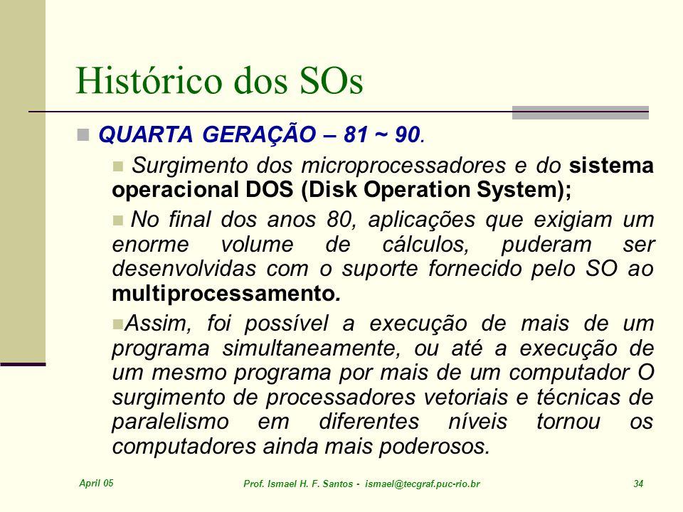Histórico dos SOs QUARTA GERAÇÃO – 81 ~ 90.