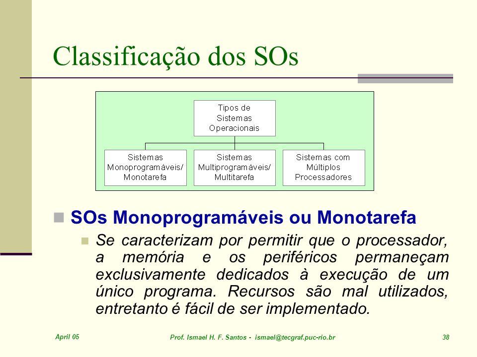 Classificação dos SOs SOs Monoprogramáveis ou Monotarefa
