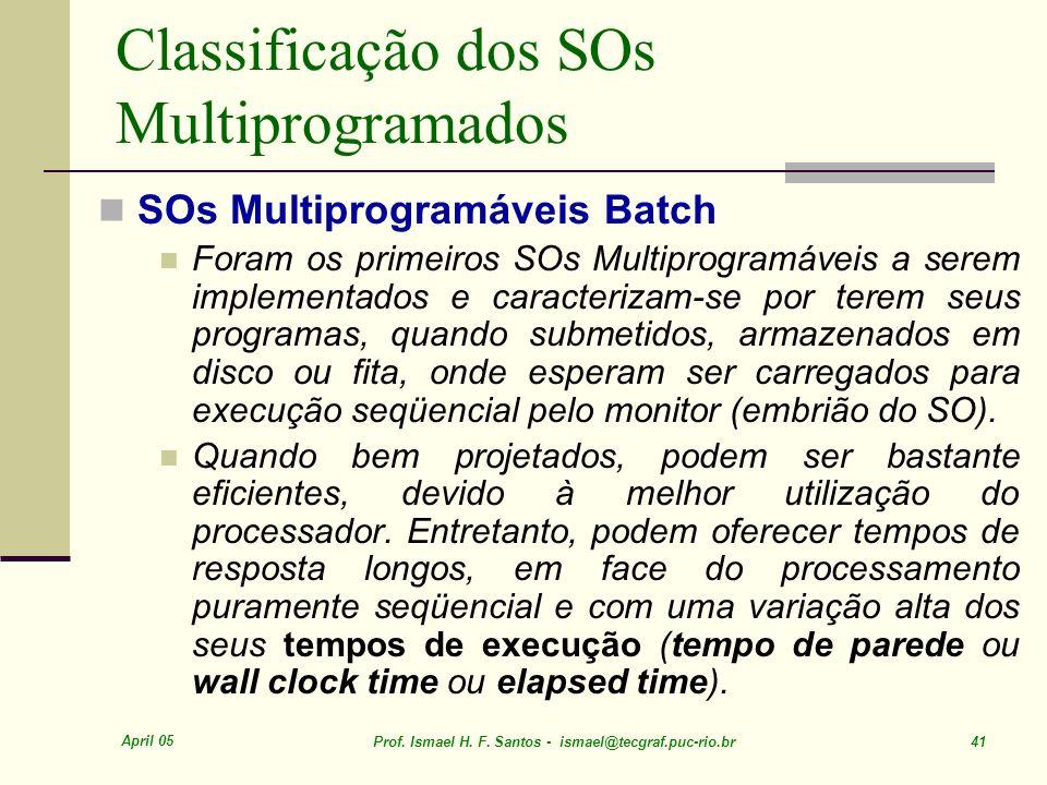 Classificação dos SOs Multiprogramados