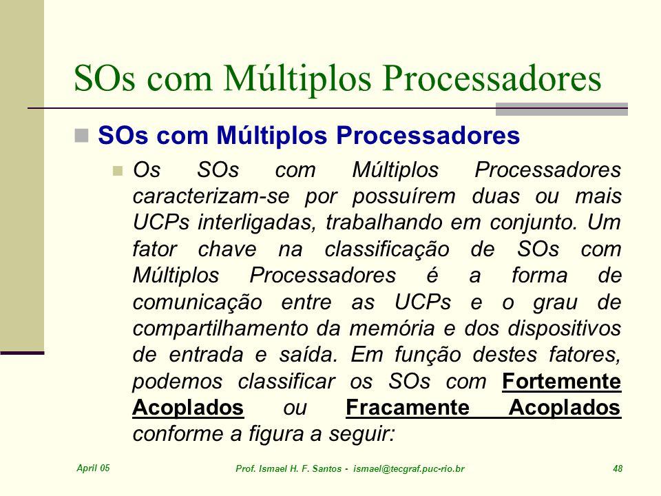 SOs com Múltiplos Processadores