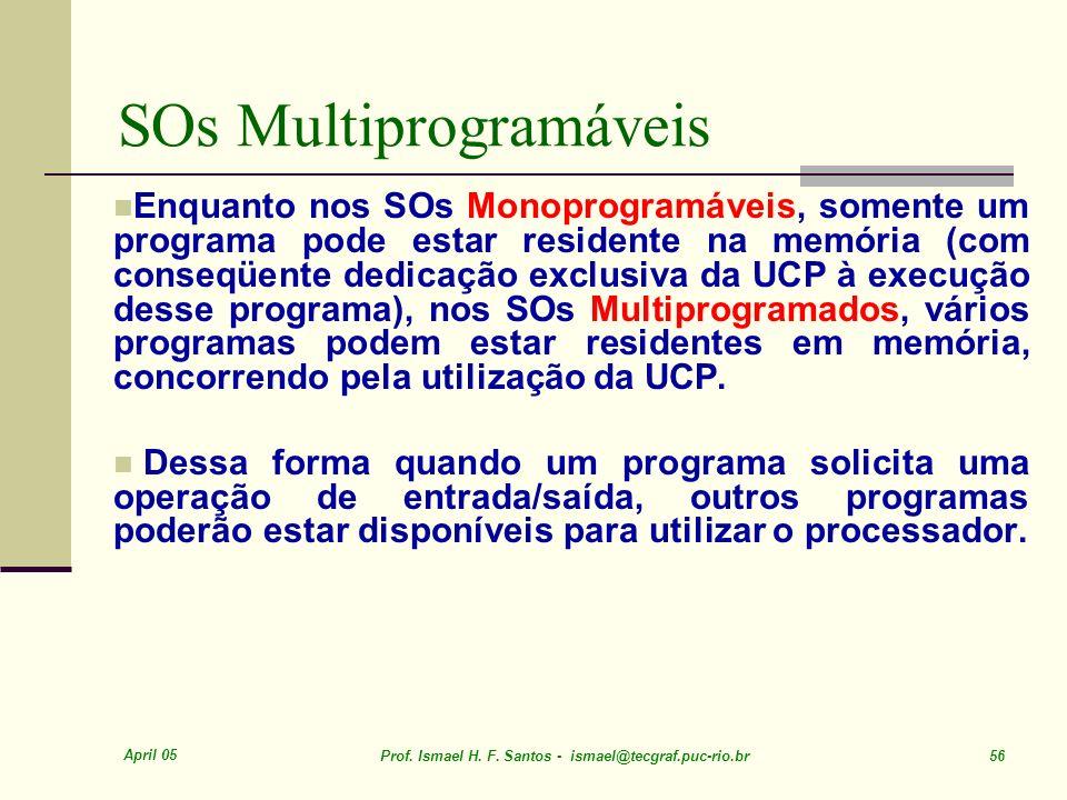 SOs Multiprogramáveis