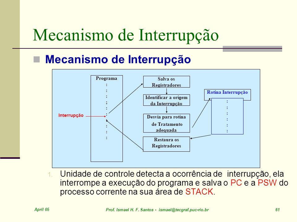 Mecanismo de Interrupção