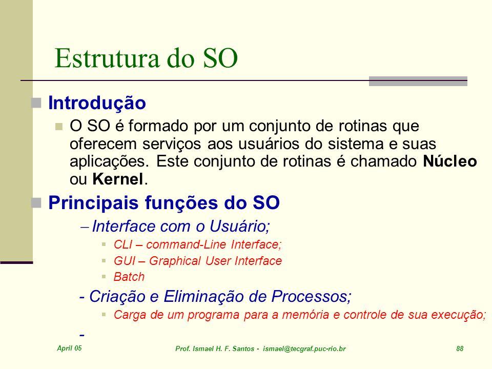Estrutura do SO Introdução Principais funções do SO