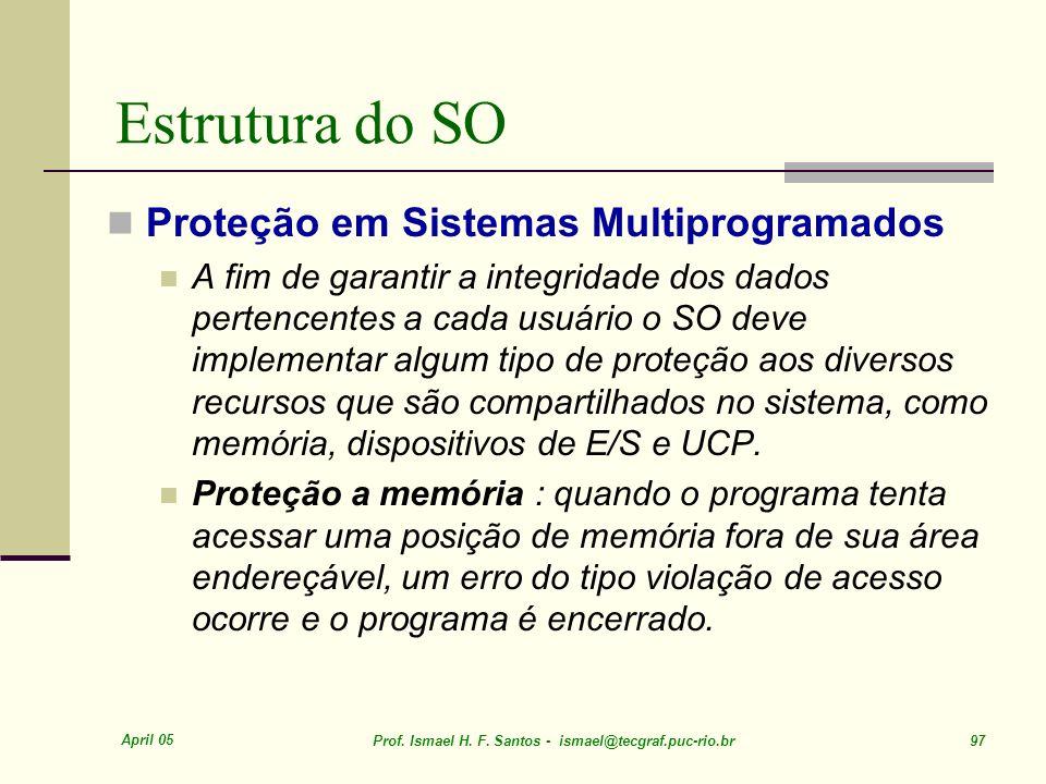Estrutura do SO Proteção em Sistemas Multiprogramados