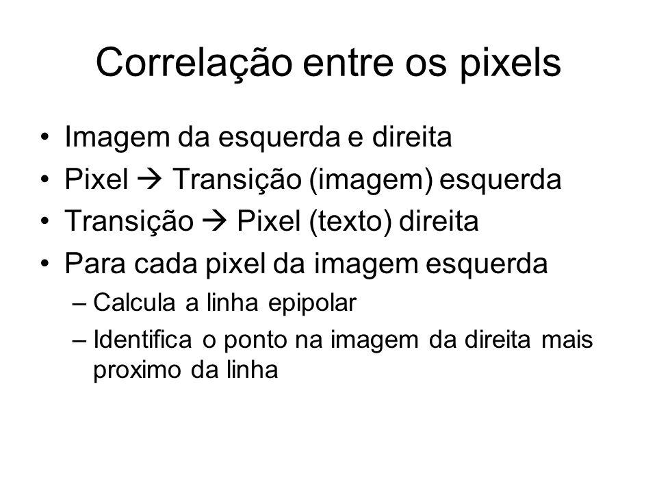 Correlação entre os pixels