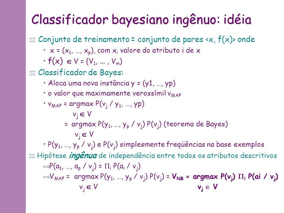 Classificador bayesiano ingênuo: idéia
