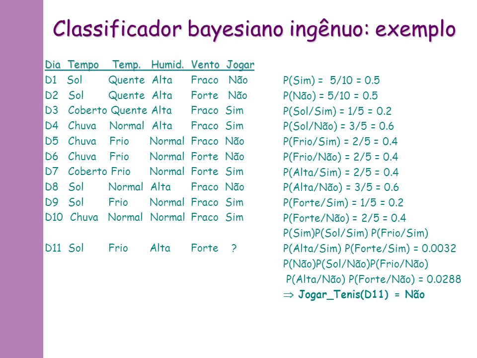 Classificador bayesiano ingênuo: exemplo