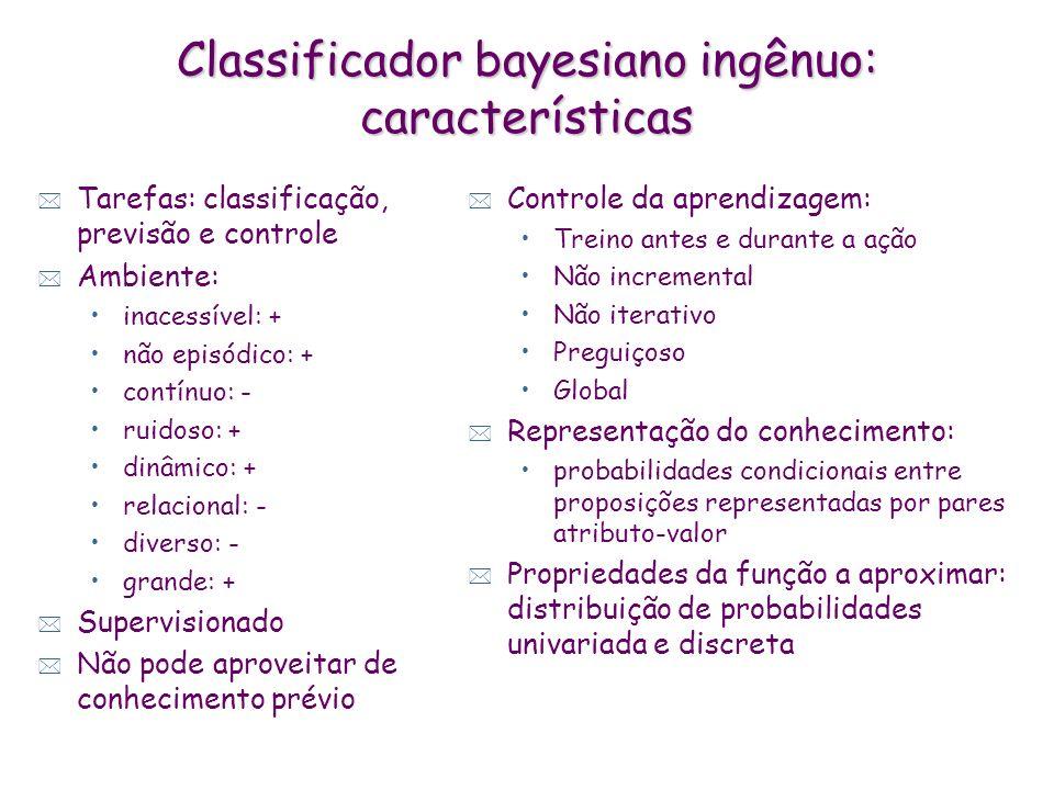 Classificador bayesiano ingênuo: características