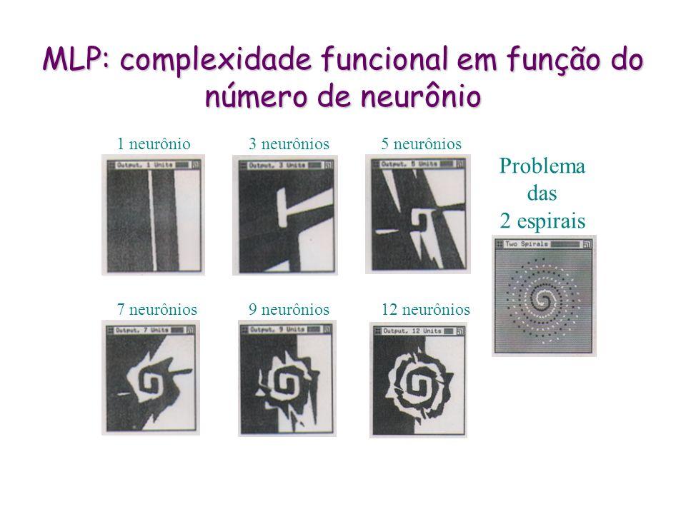 MLP: complexidade funcional em função do número de neurônio