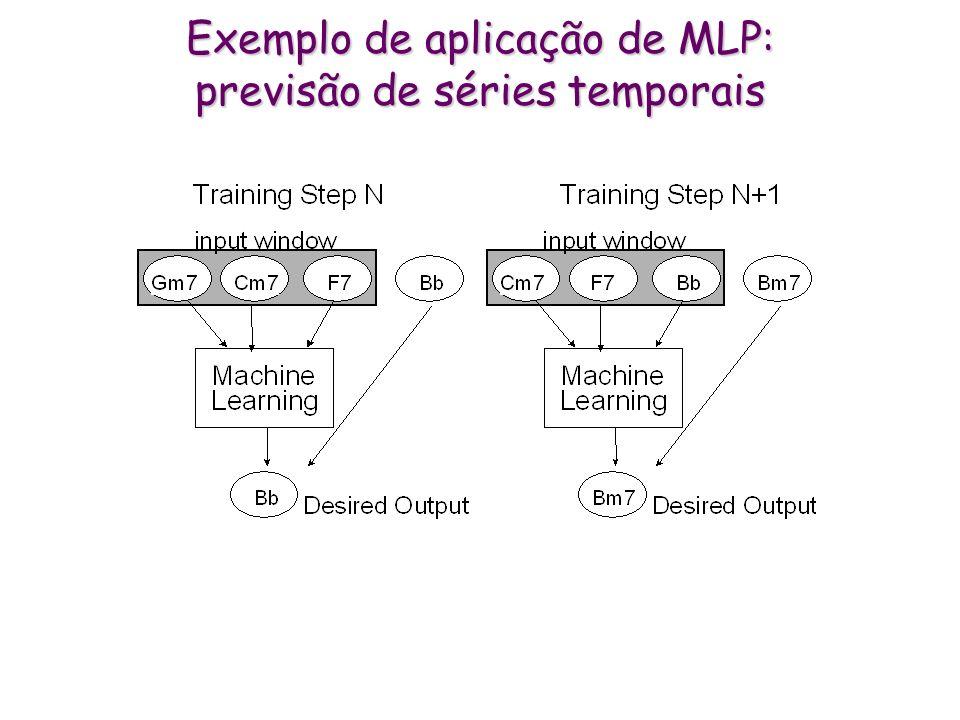 Exemplo de aplicação de MLP: previsão de séries temporais
