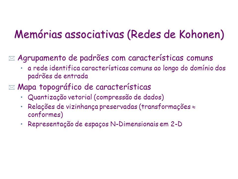 Memórias associativas (Redes de Kohonen)