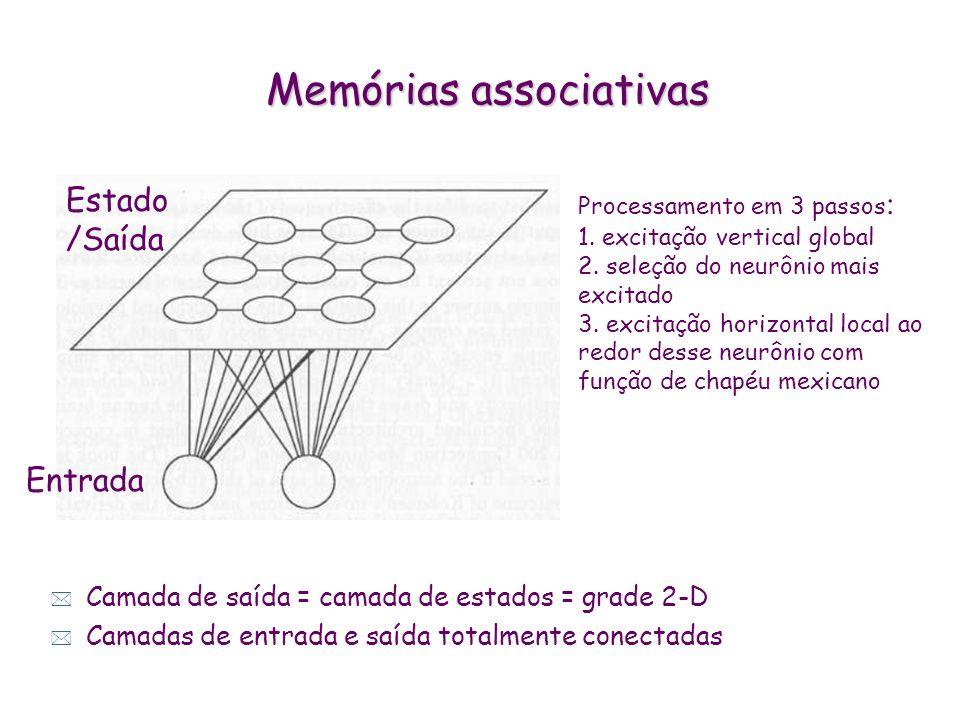 Memórias associativas