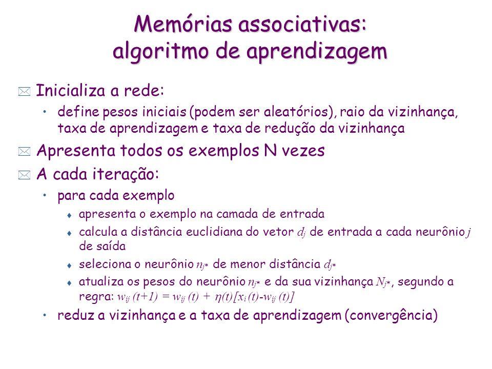 Memórias associativas: algoritmo de aprendizagem