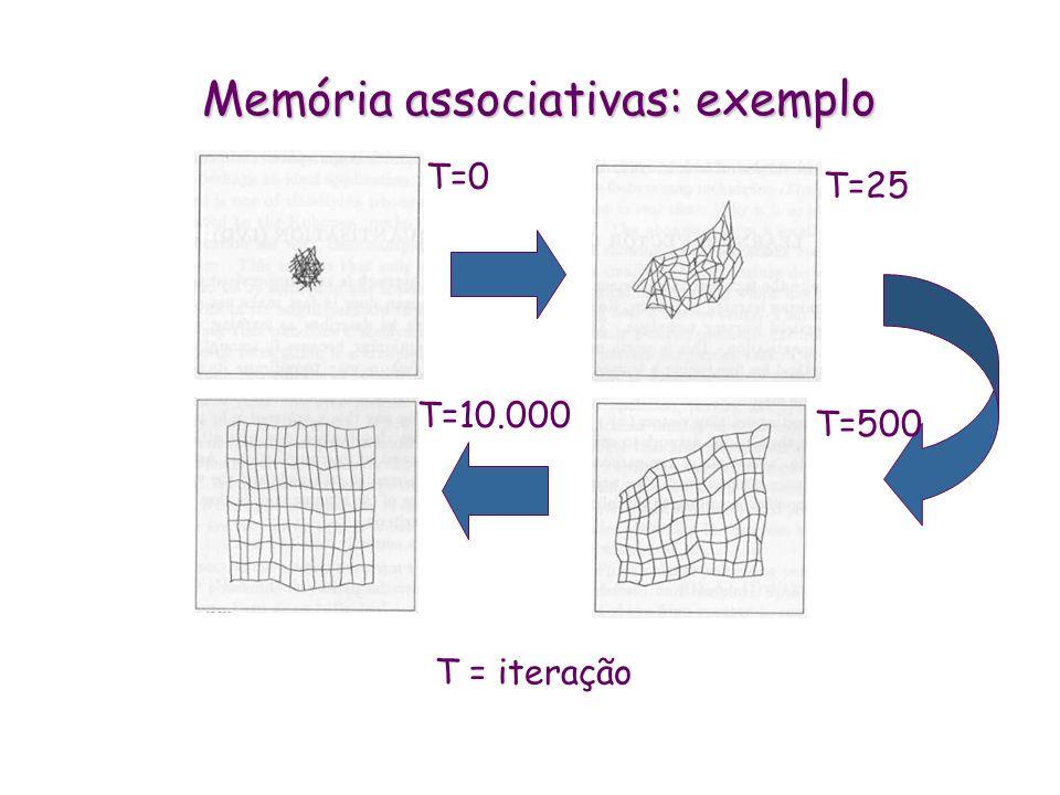 Memória associativas: exemplo