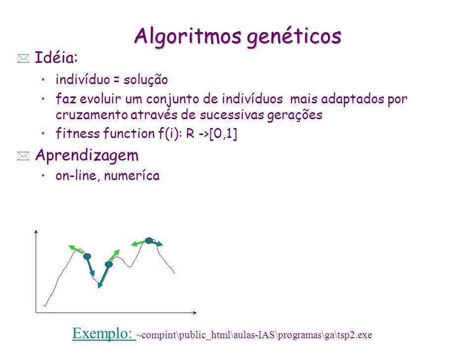 Algoritmos genéticos Idéia: Aprendizagem