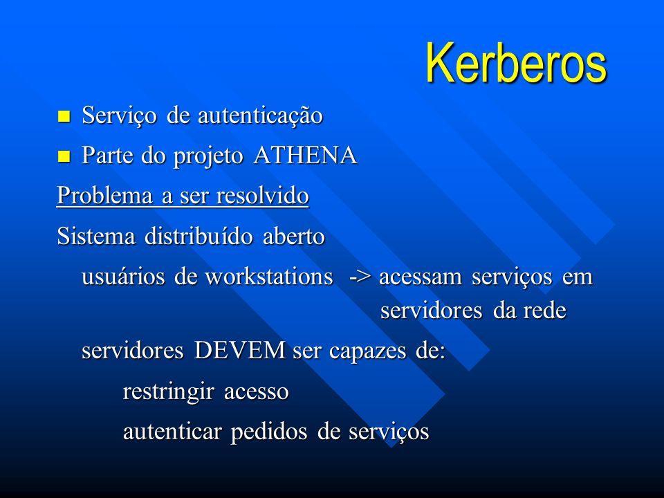 Kerberos Serviço de autenticação Parte do projeto ATHENA
