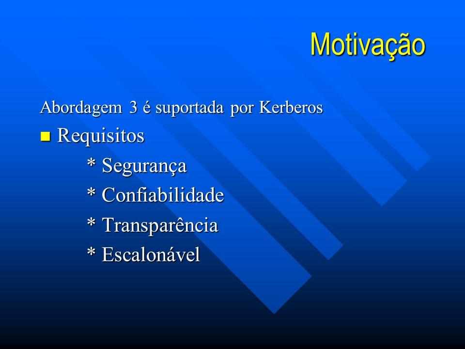 Motivação Requisitos * Segurança * Confiabilidade * Transparência