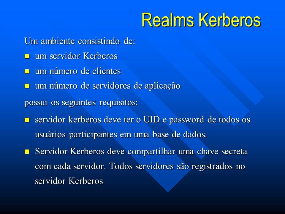 Realms Kerberos Um ambiente consistindo de: um servidor Kerberos