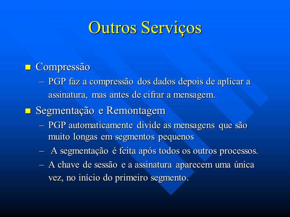 Outros Serviços Compressão Segmentação e Remontagem