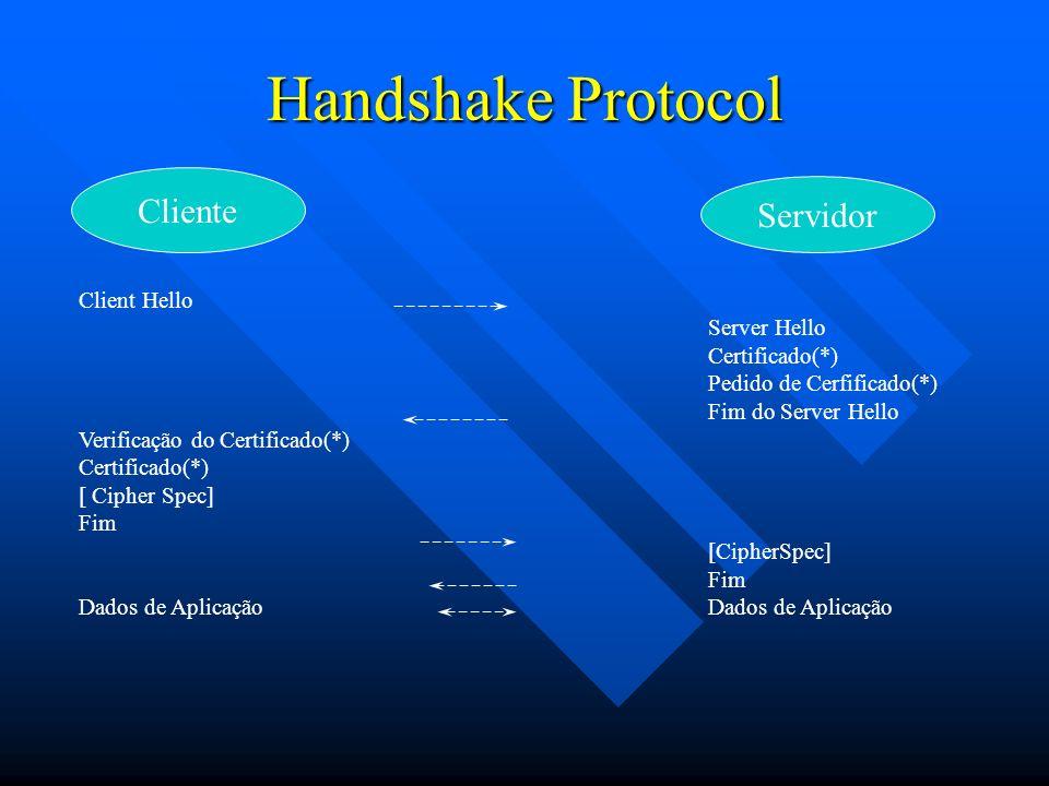 Handshake Protocol Cliente Servidor Client Hello Server Hello