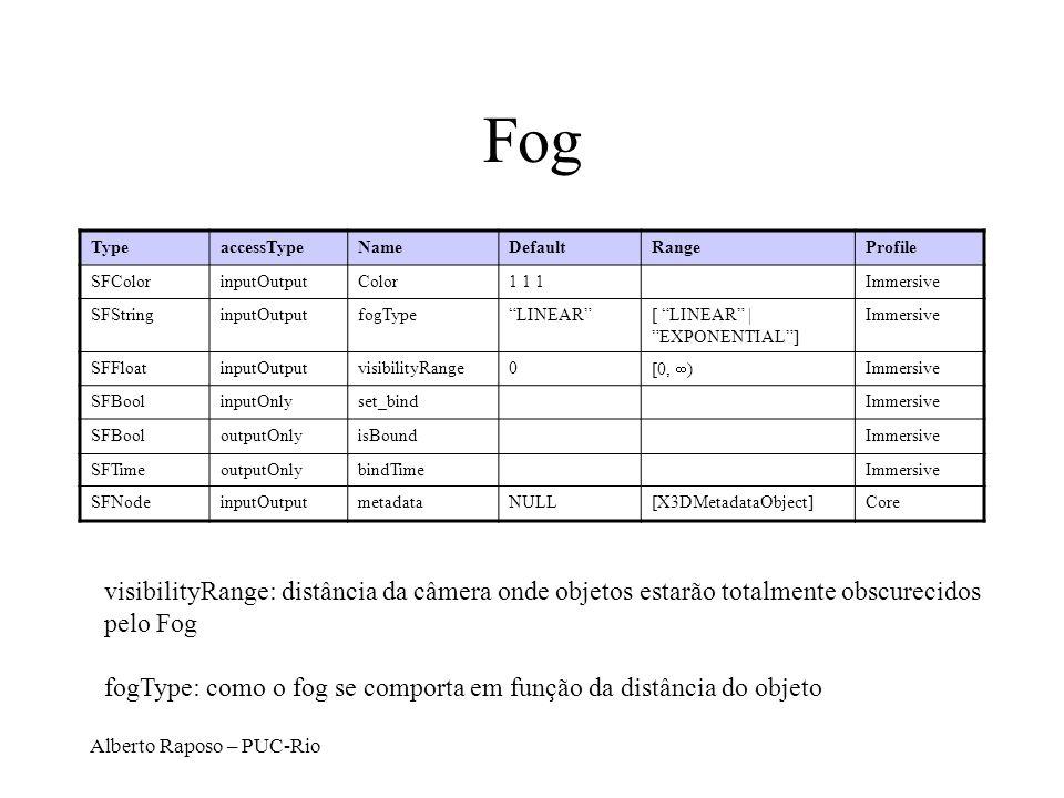 Fog Type. accessType. Name. Default. Range. Profile. SFColor. inputOutput. Color. 1 1 1. Immersive.
