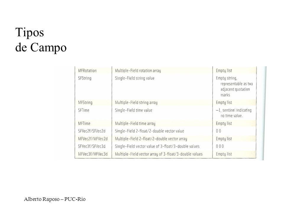 Tipos de Campo Alberto Raposo – PUC-Rio