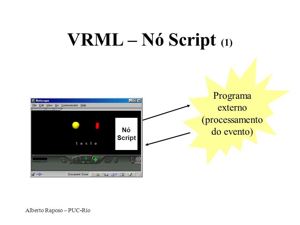 VRML – Nó Script (1) Programa externo (processamento do evento) Evento