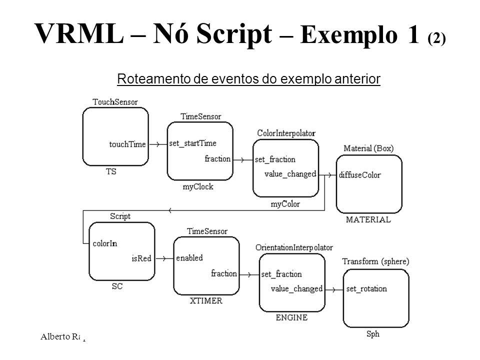 VRML – Nó Script – Exemplo 1 (2)