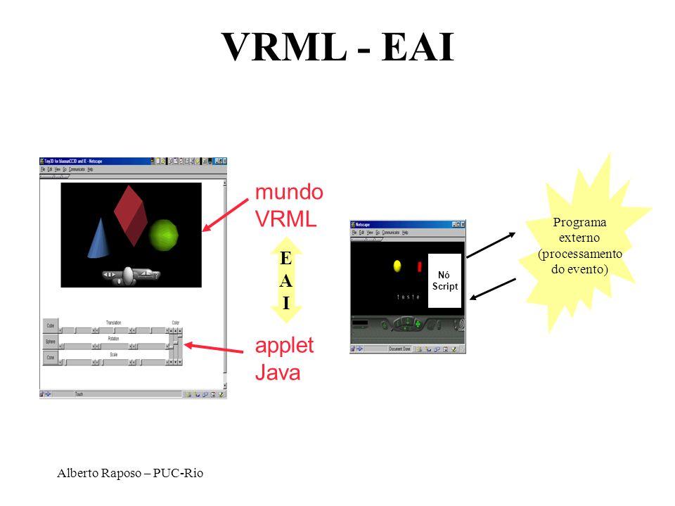VRML - EAI EAI Nó Script mundo VRML applet Java E A I Programa externo