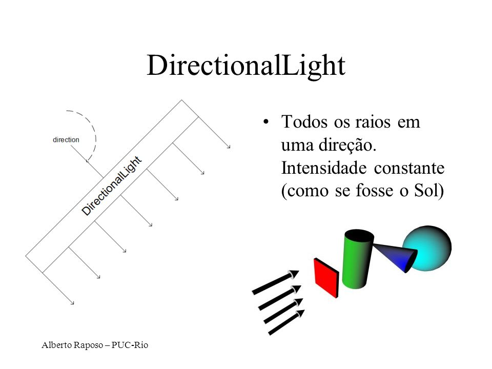 DirectionalLight Todos os raios em uma direção.