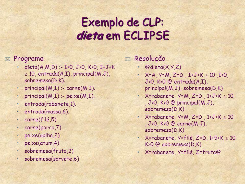 Exemplo de CLP: dieta em ECLIPSE