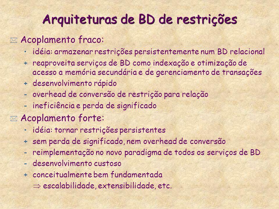 Arquiteturas de BD de restrições