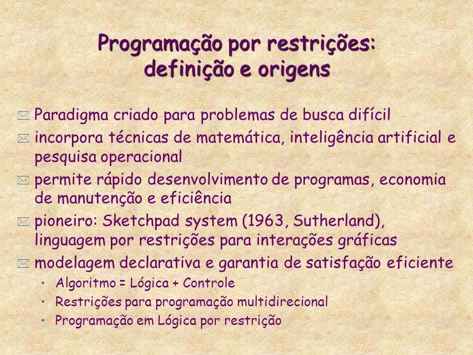 Programação por restrições: definição e origens