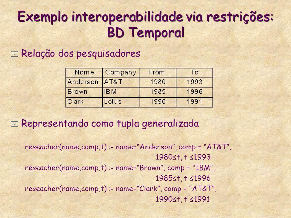 Exemplo interoperabilidade via restrições: BD Temporal