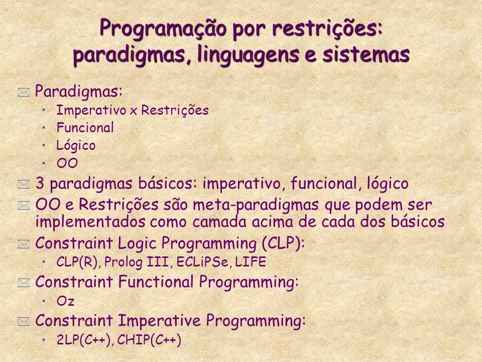 Programação por restrições: paradigmas, linguagens e sistemas
