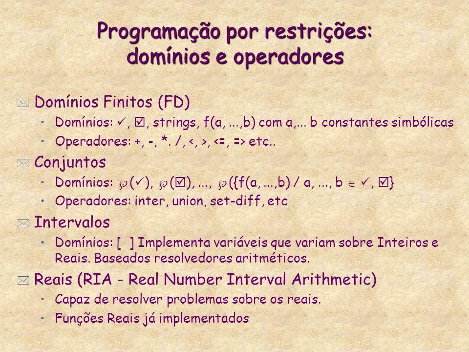 Programação por restrições: domínios e operadores