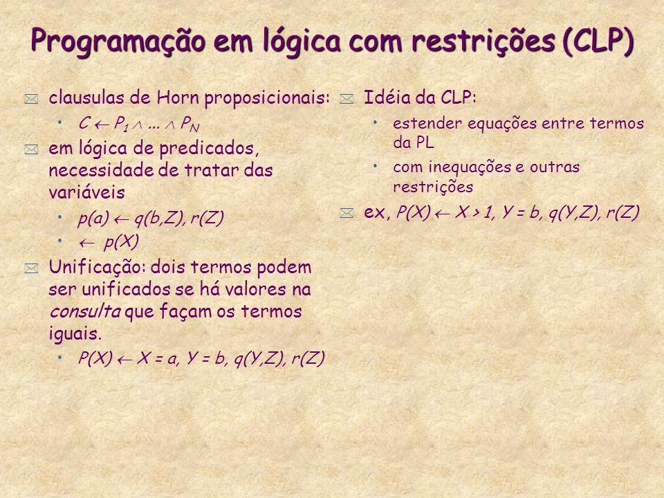 Programação em lógica com restrições (CLP)
